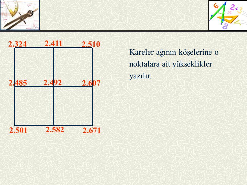 2.324 2.411. 2.510. Kareler ağının köşelerine o noktalara ait yükseklikler yazılır. 2.485. 2.492.