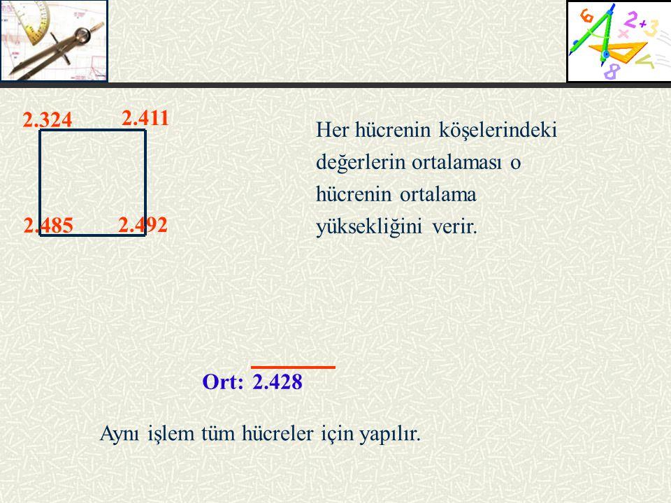 2.324 2.411. Her hücrenin köşelerindeki değerlerin ortalaması o hücrenin ortalama yüksekliğini verir.