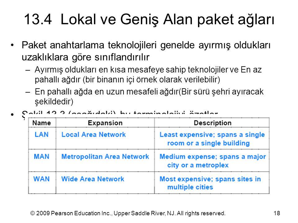 13.4 Lokal ve Geniş Alan paket ağları