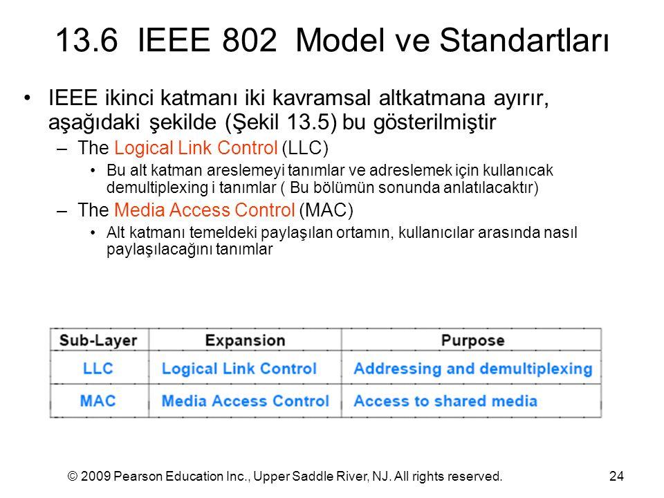 13.6 IEEE 802 Model ve Standartları