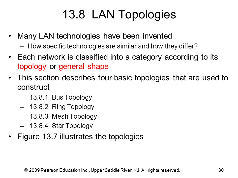 13.8 LAN Topologies Many LAN technologies have been invented