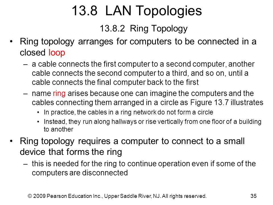 13.8 LAN Topologies 13.8.2 Ring Topology