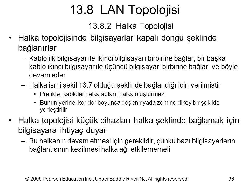 13.8 LAN Topolojisi 13.8.2 Halka Topolojisi