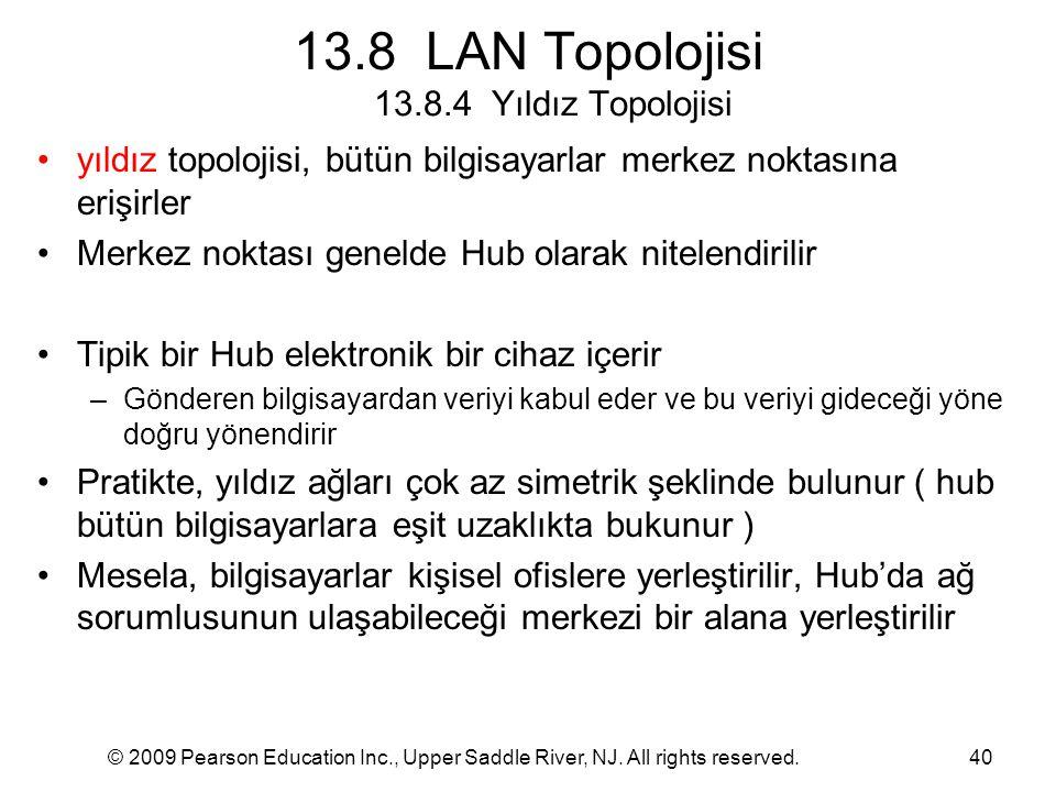 13.8 LAN Topolojisi 13.8.4 Yıldız Topolojisi