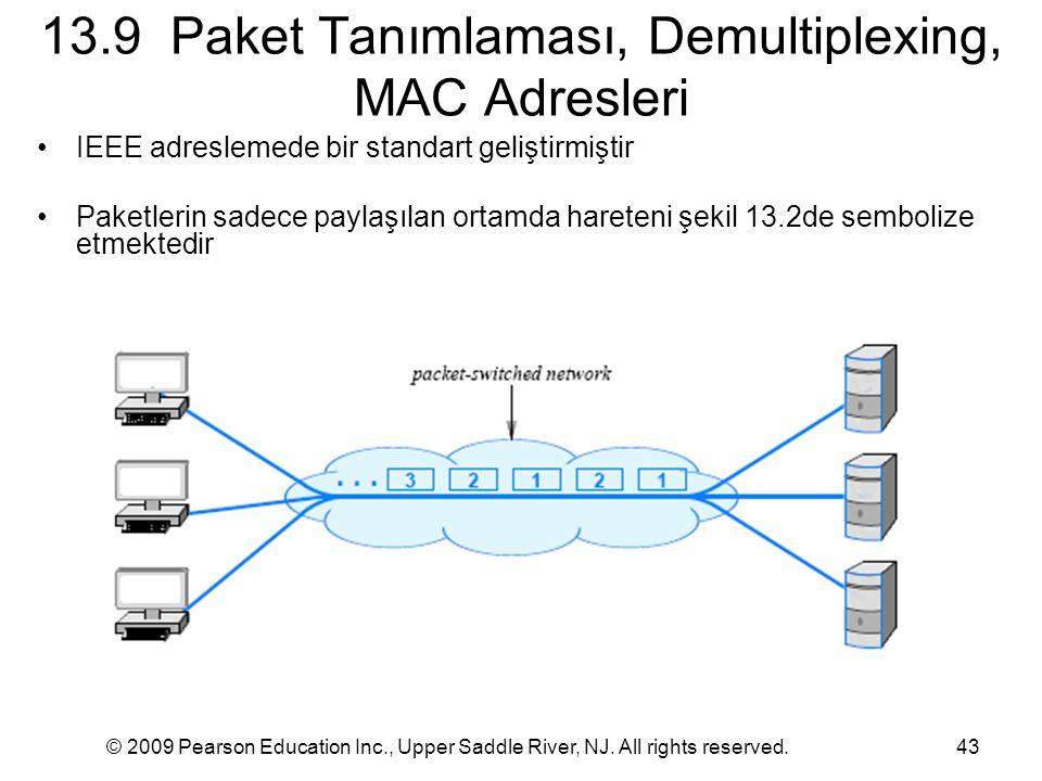 13.9 Paket Tanımlaması, Demultiplexing, MAC Adresleri