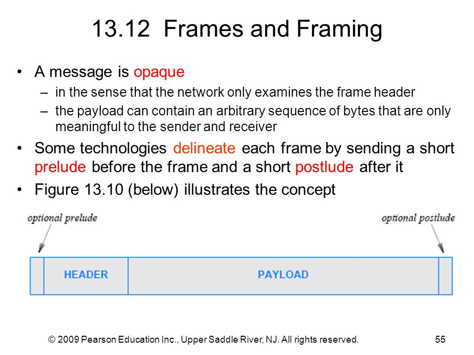 13.12 Frames and Framing A message is opaque