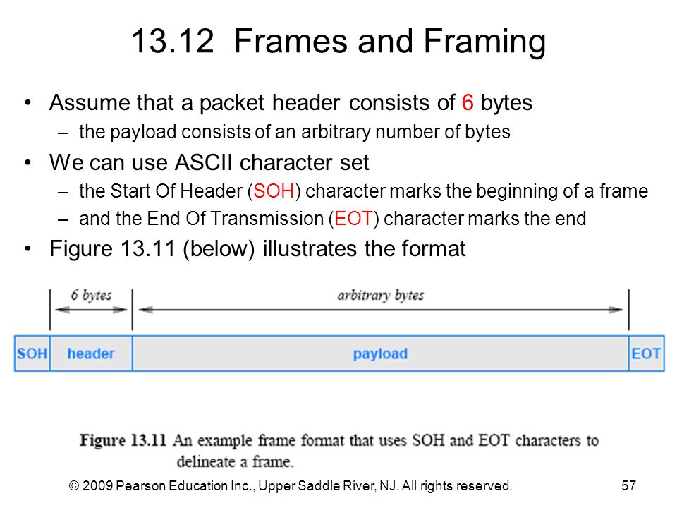 13.12 Frames and Framing Assume that a packet header consists of 6 bytes. the payload consists of an arbitrary number of bytes.