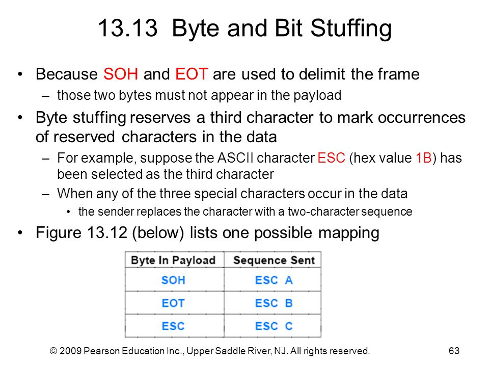 13.13 Byte and Bit Stuffing Because SOH and EOT are used to delimit the frame. those two bytes must not appear in the payload.