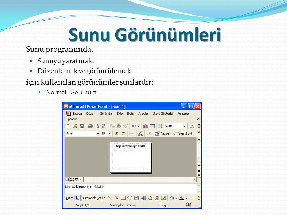 Sunu Görünümleri Sunu programında,