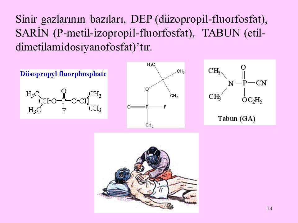 Sinir gazlarının bazıları, DEP (diizopropil-fluorfosfat), SARİN (P-metil-izopropil-fluorfosfat), TABUN (etil-dimetilamidosiyanofosfat)'tır.