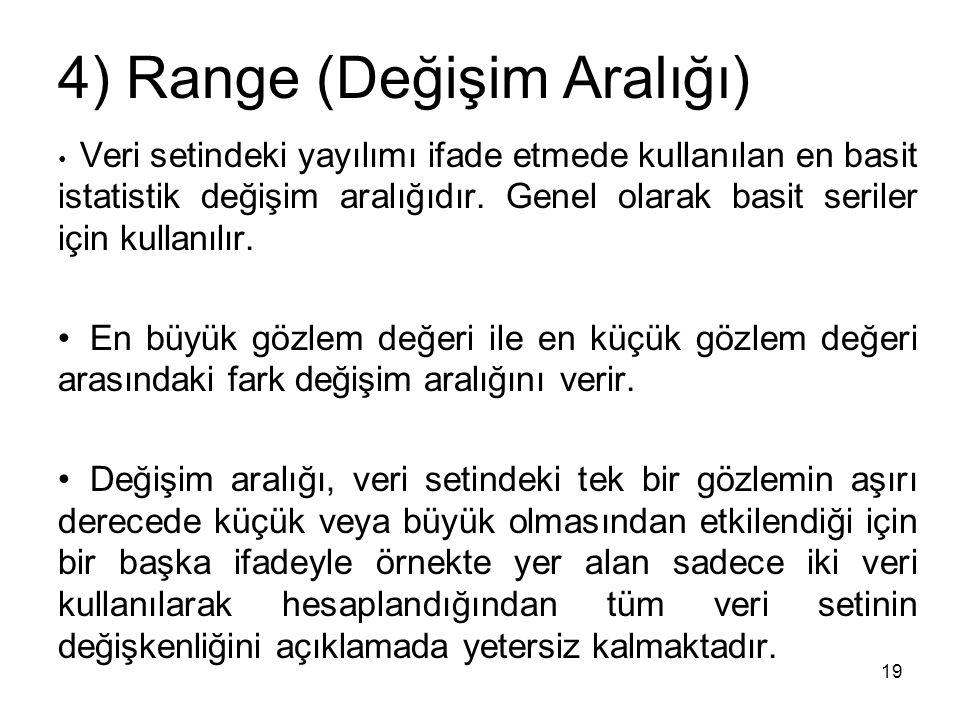 4) Range (Değişim Aralığı)