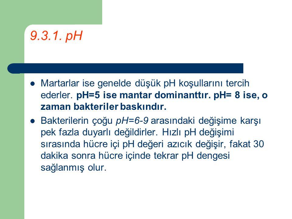 9.3.1. pH Martarlar ise genelde düşük pH koşullarını tercih ederler. pH=5 ise mantar dominanttır. pH= 8 ise, o zaman bakteriler baskındır.