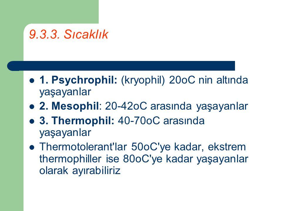 9.3.3. Sıcaklık 1. Psychrophil: (kryophil) 20oC nin altında yaşayanlar