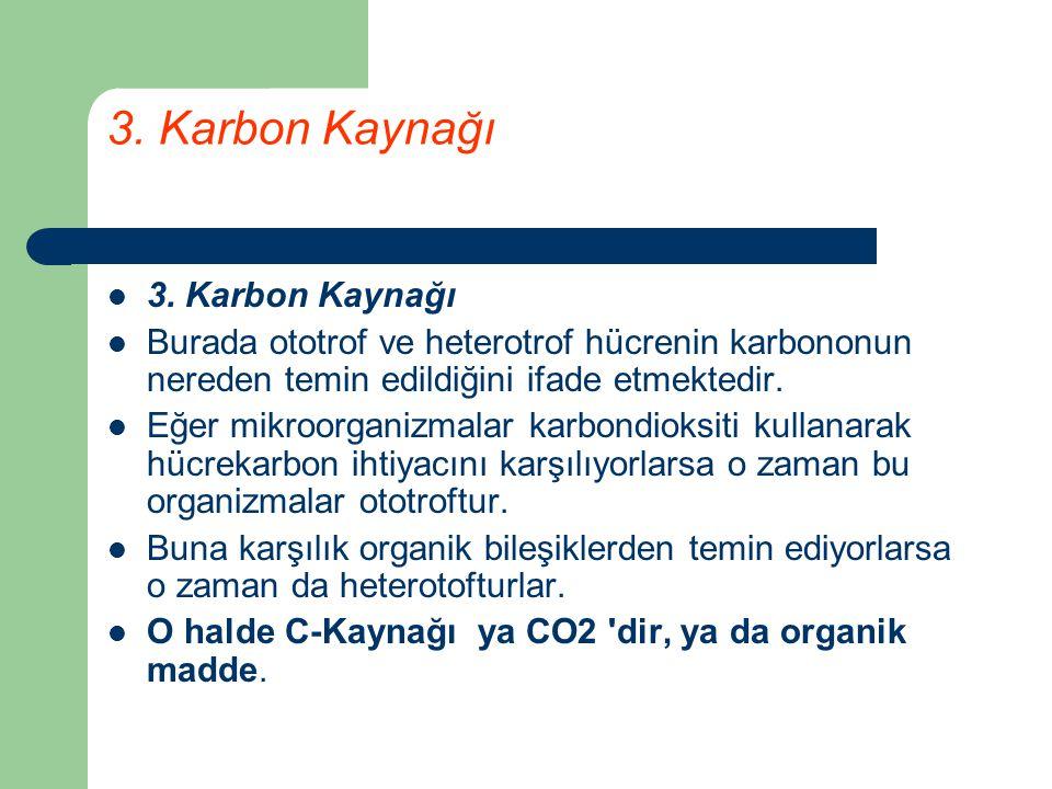 3. Karbon Kaynağı 3. Karbon Kaynağı