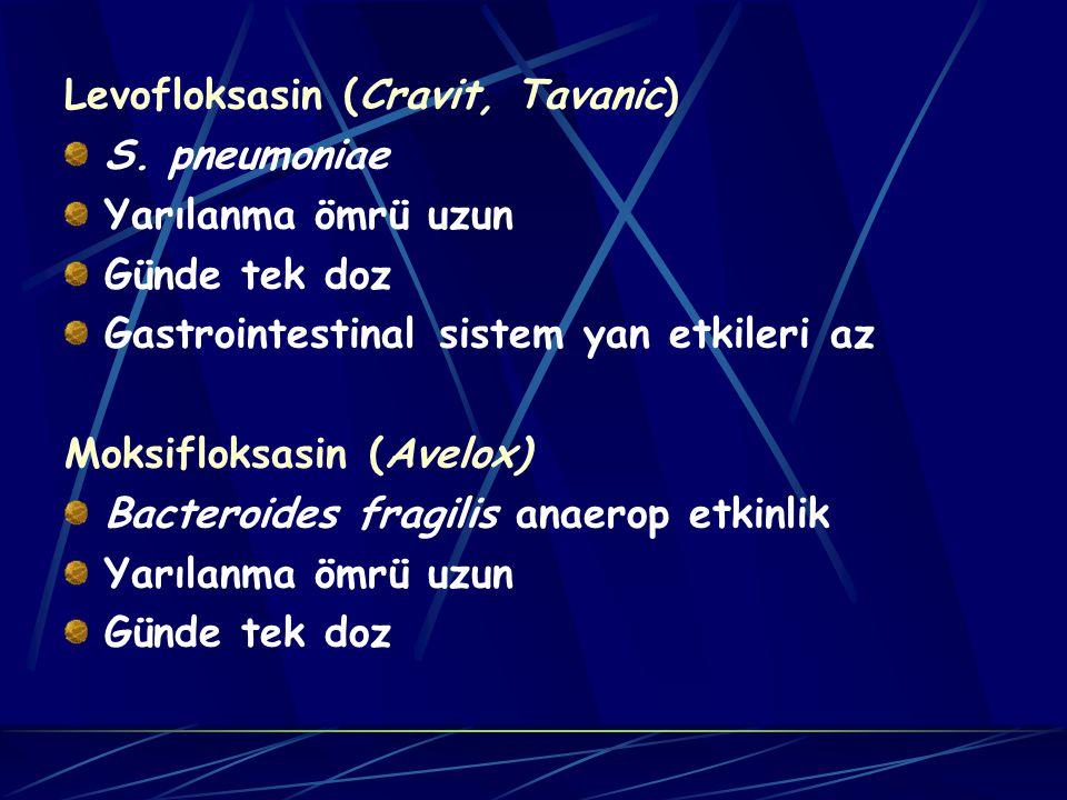 Levofloksasin (Cravit, Tavanic)