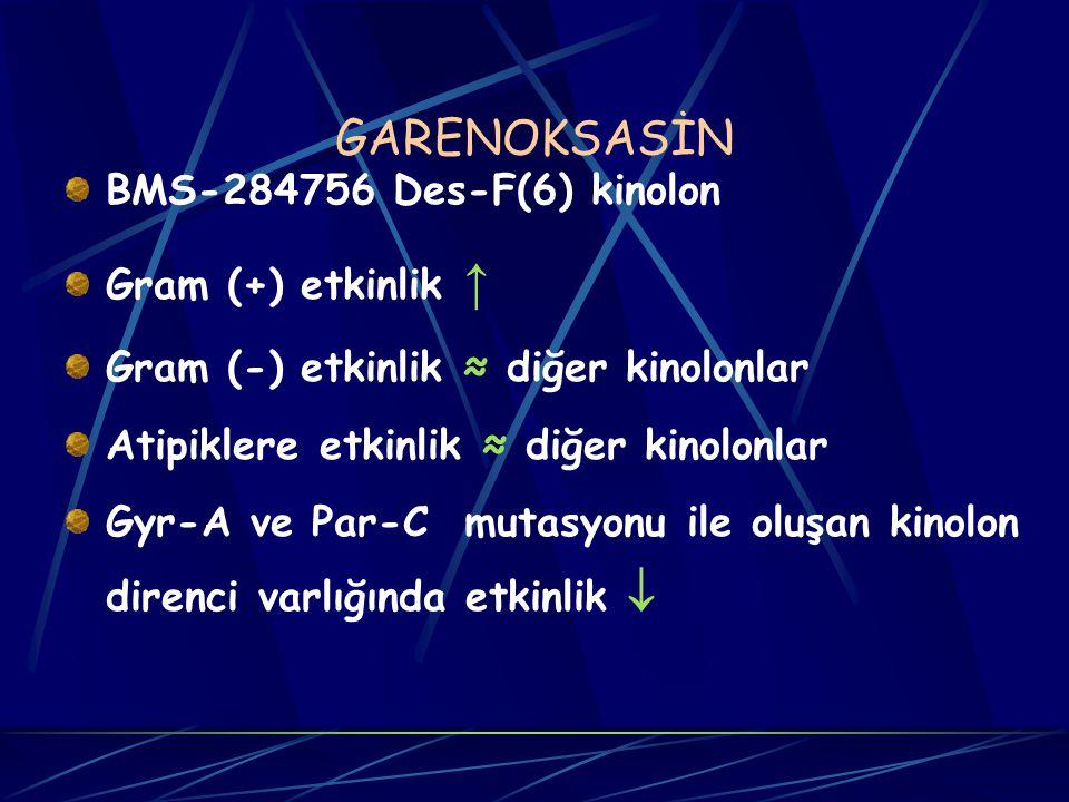 GARENOKSASİN BMS-284756 Des-F(6) kinolon Gram (+) etkinlik ↑