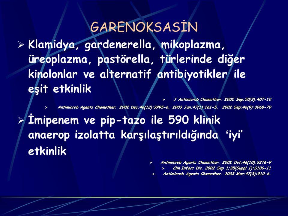 GARENOKSASİN Klamidya, gardenerella, mikoplazma, üreoplazma, pastörella, türlerinde diğer kinolonlar ve alternatif antibiyotikler ile eşit etkinlik.