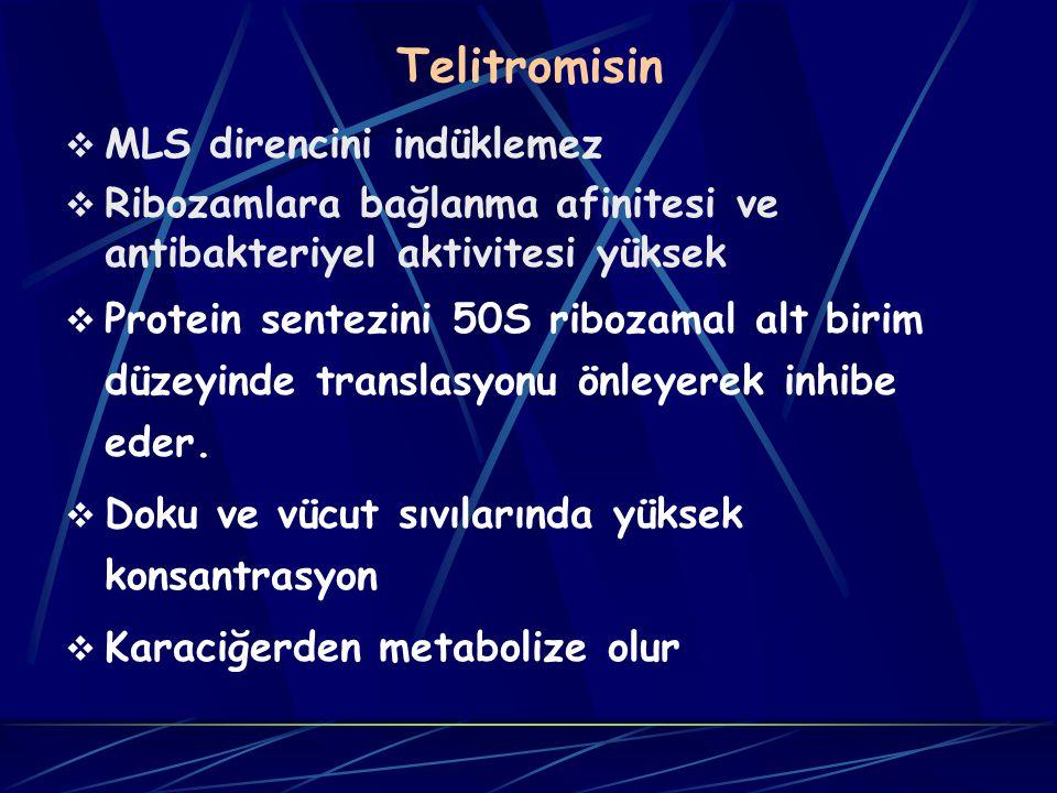 Telitromisin MLS direncini indüklemez
