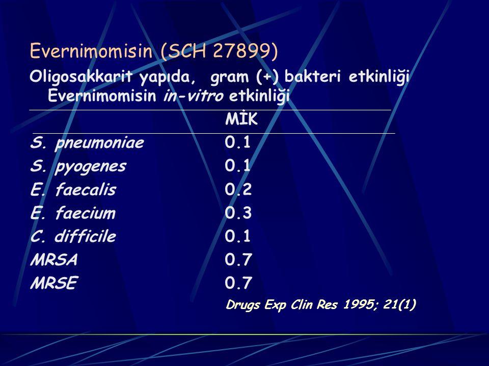Evernimomisin (SCH 27899) Oligosakkarit yapıda, gram (+) bakteri etkinliği Evernimomisin in-vitro etkinliği.