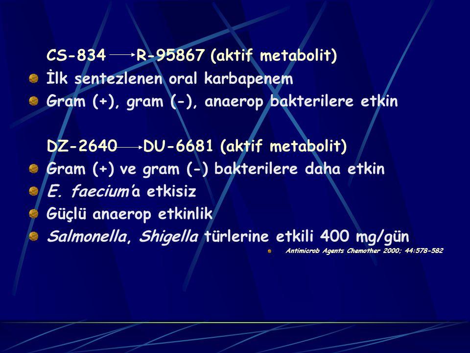 CS-834 R-95867 (aktif metabolit) İlk sentezlenen oral karbapenem