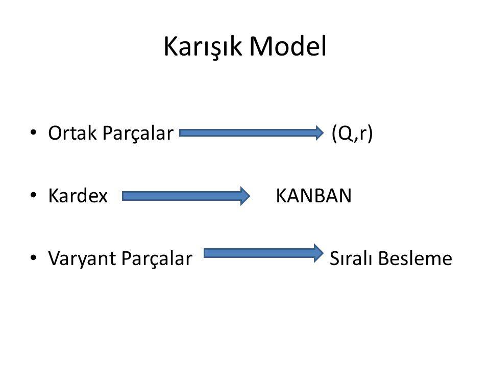 Karışık Model Ortak Parçalar (Q,r) Kardex KANBAN