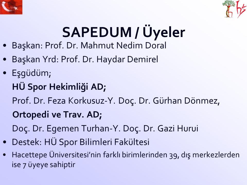 SAPEDUM / Üyeler Başkan: Prof. Dr. Mahmut Nedim Doral