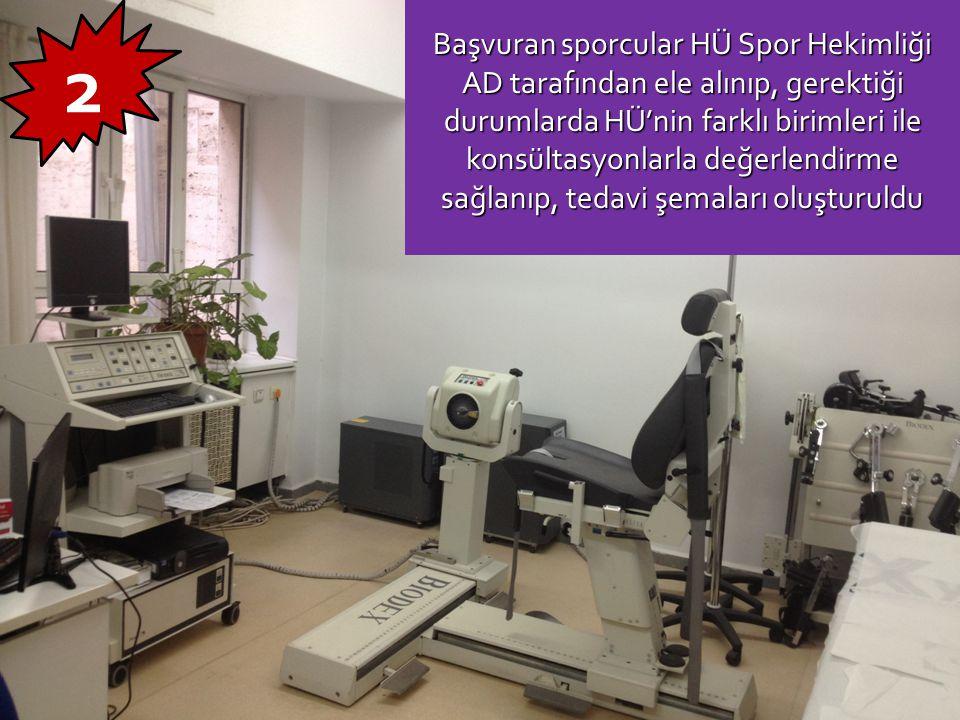 2 Başvuran sporcular HÜ Spor Hekimliği