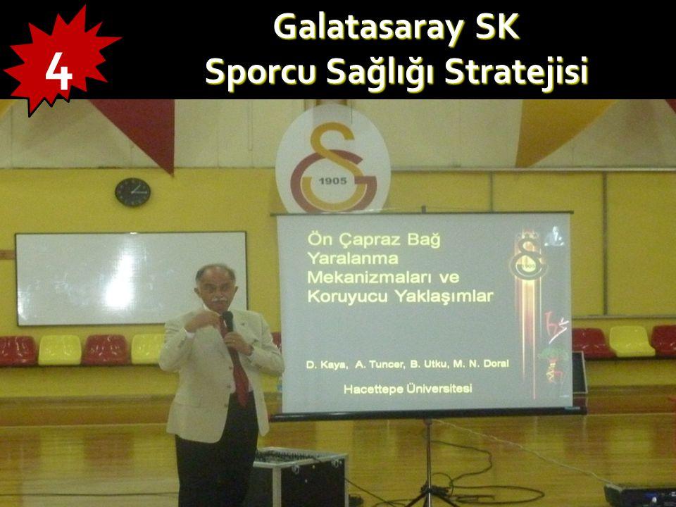 Galatasaray SK Sporcu Sağlığı Stratejisi