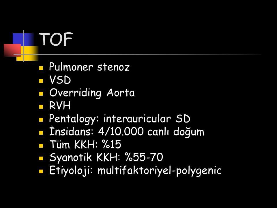 TOF Pulmoner stenoz VSD Overriding Aorta RVH