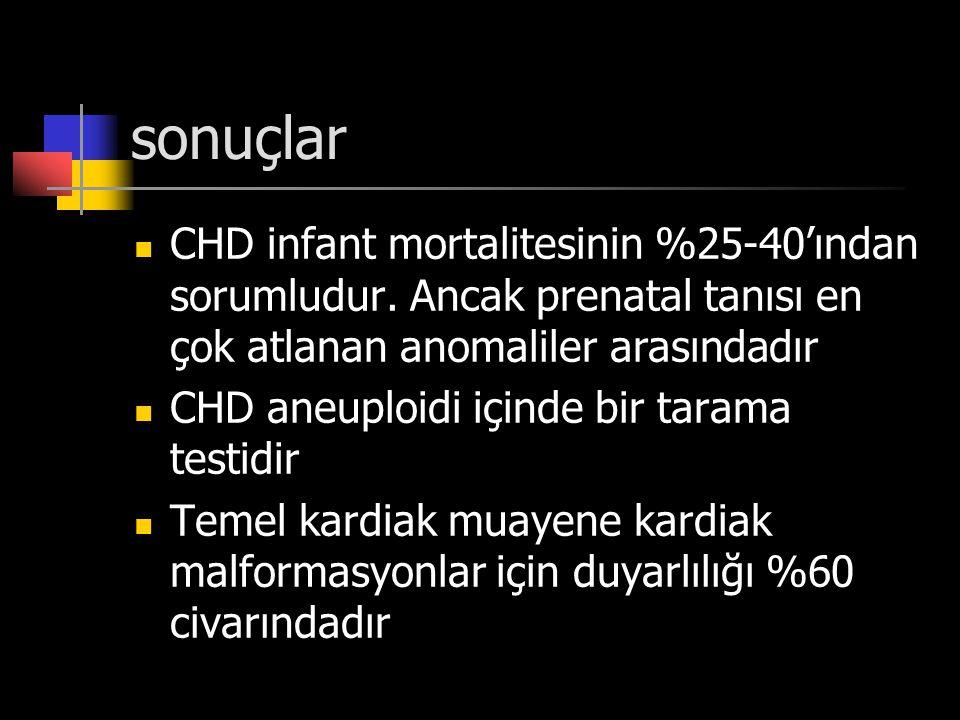 sonuçlar CHD infant mortalitesinin %25-40'ından sorumludur. Ancak prenatal tanısı en çok atlanan anomaliler arasındadır.