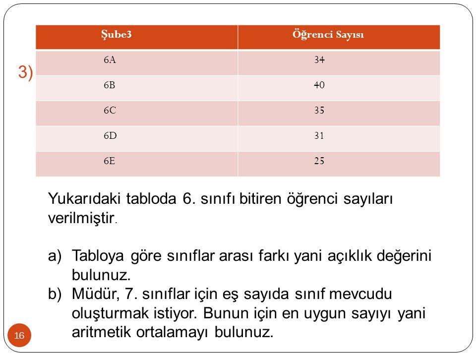 3) Yukarıdaki tabloda 6. sınıfı bitiren öğrenci sayıları verilmiştir.