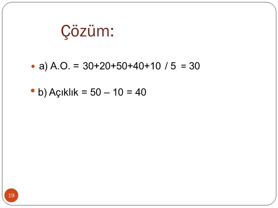 Çözüm: a) A.O. = 30+20+50+40+10 / 5 = 30 b) Açıklık = 50 – 10 = 40
