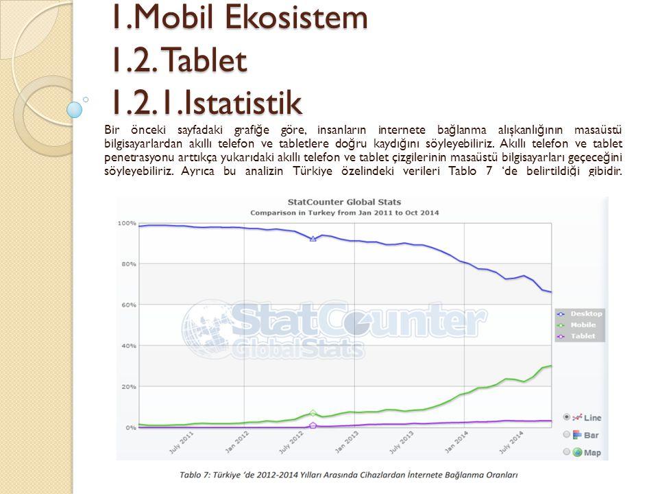 1.Mobil Ekosistem 1.2. Tablet 1.2.1.Istatistik