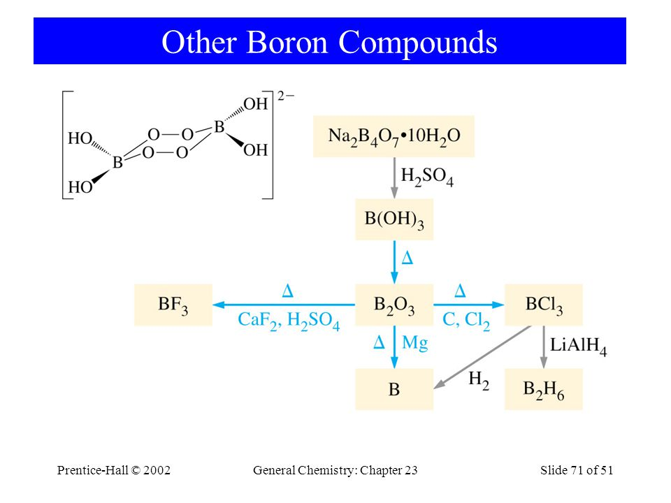 General Chemistry: Chapter 23