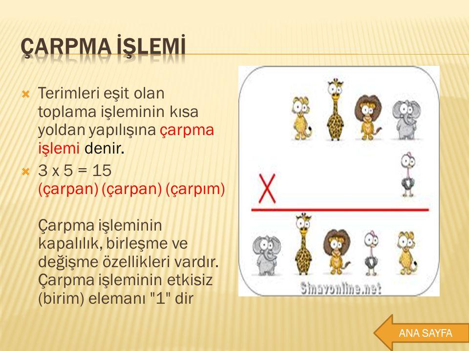 ÇARPMA İŞLEMİ Terimleri eşit olan toplama işleminin kısa yoldan yapılışına çarpma işlemi denir.