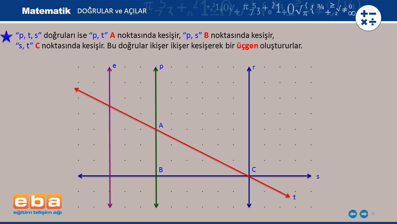 DOĞRULAR ve AÇILAR p, t, s doğruları ise p, t A noktasında kesişir, p, s B noktasında kesişir,