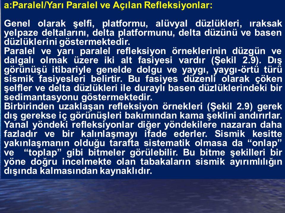 a:Paralel/Yarı Paralel ve Açılan Refleksiyonlar: