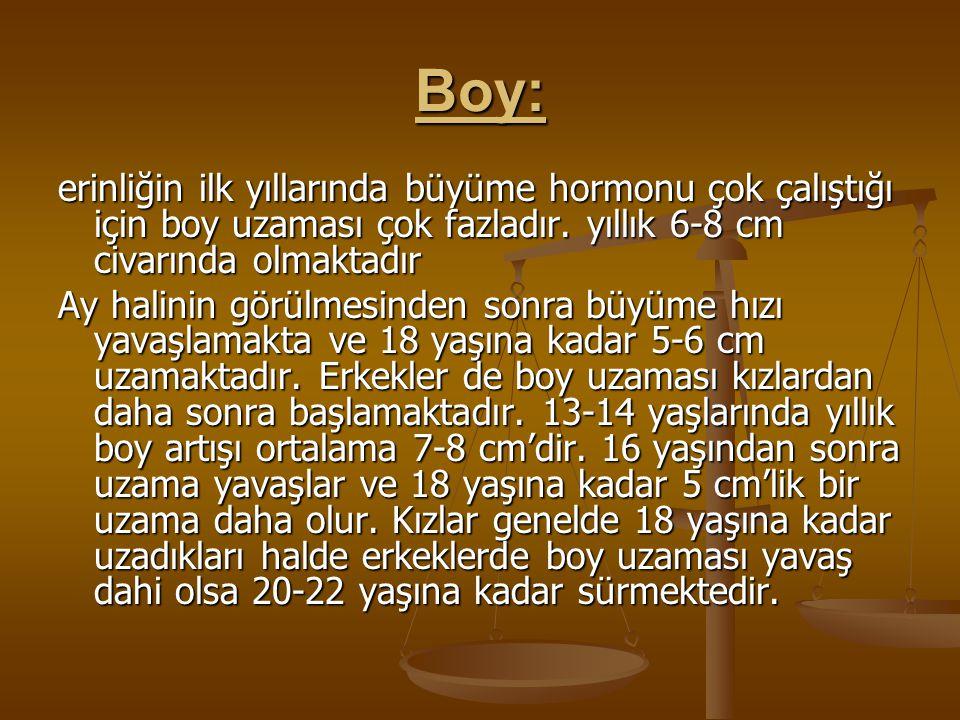 Boy: erinliğin ilk yıllarında büyüme hormonu çok çalıştığı için boy uzaması çok fazladır. yıllık 6-8 cm civarında olmaktadır.