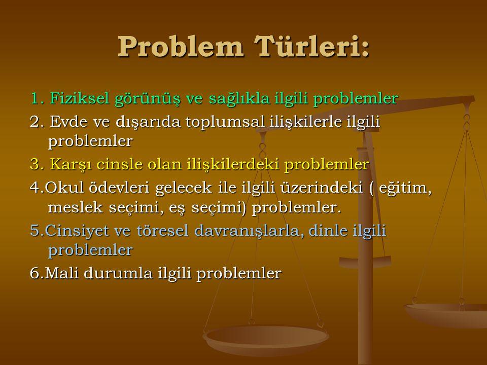 Problem Türleri: 1. Fiziksel görünüş ve sağlıkla ilgili problemler