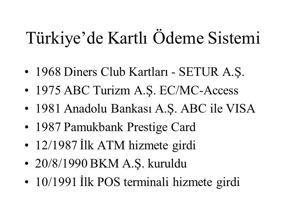 Türkiye'de Kartlı Ödeme Sistemi