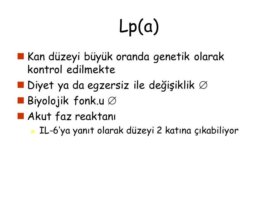 Lp(a) Kan düzeyi büyük oranda genetik olarak kontrol edilmekte