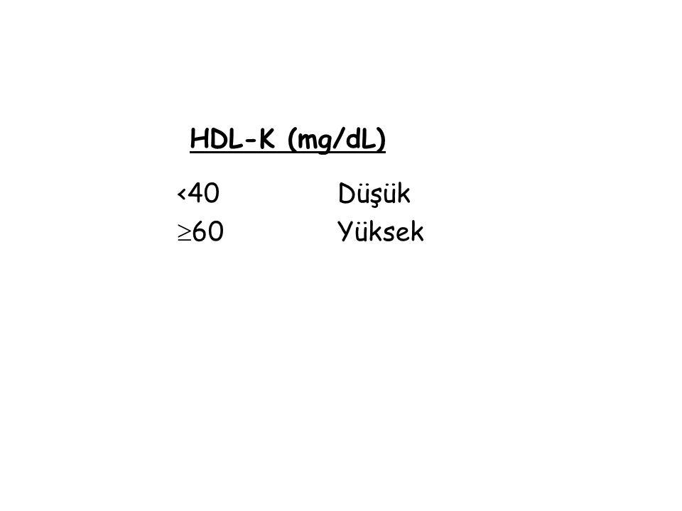 HDL-K (mg/dL) <40 Düşük 60 Yüksek
