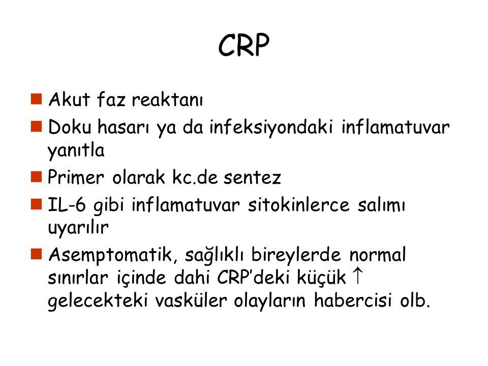 CRP Akut faz reaktanı. Doku hasarı ya da infeksiyondaki inflamatuvar yanıtla. Primer olarak kc.de sentez.