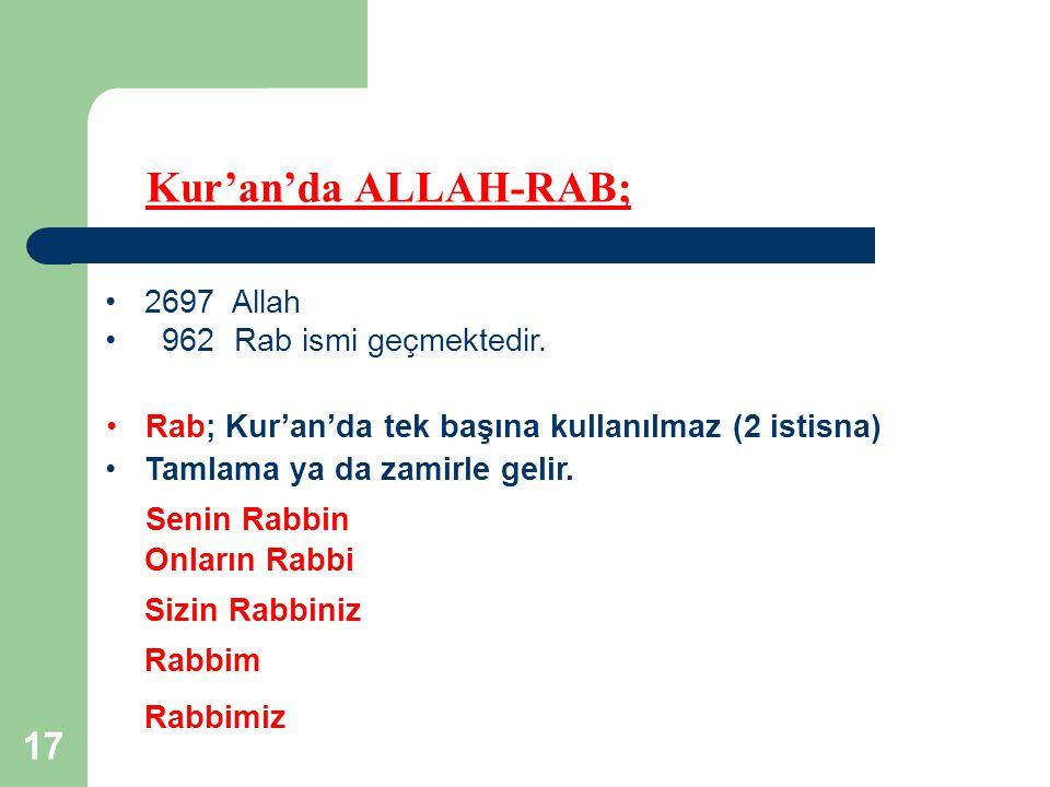 Rab; Kur'an'da tek başına kullanılmaz (2 istisna)