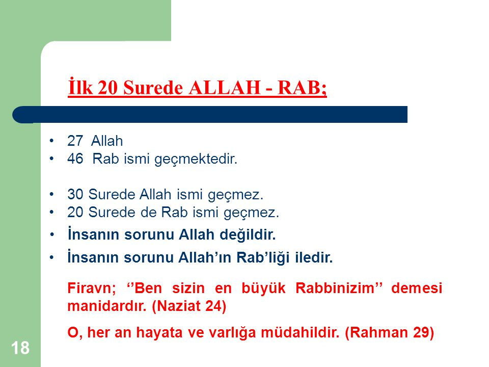 30 Surede Allah ismi geçmez. 20 Surede de Rab ismi geçmez.