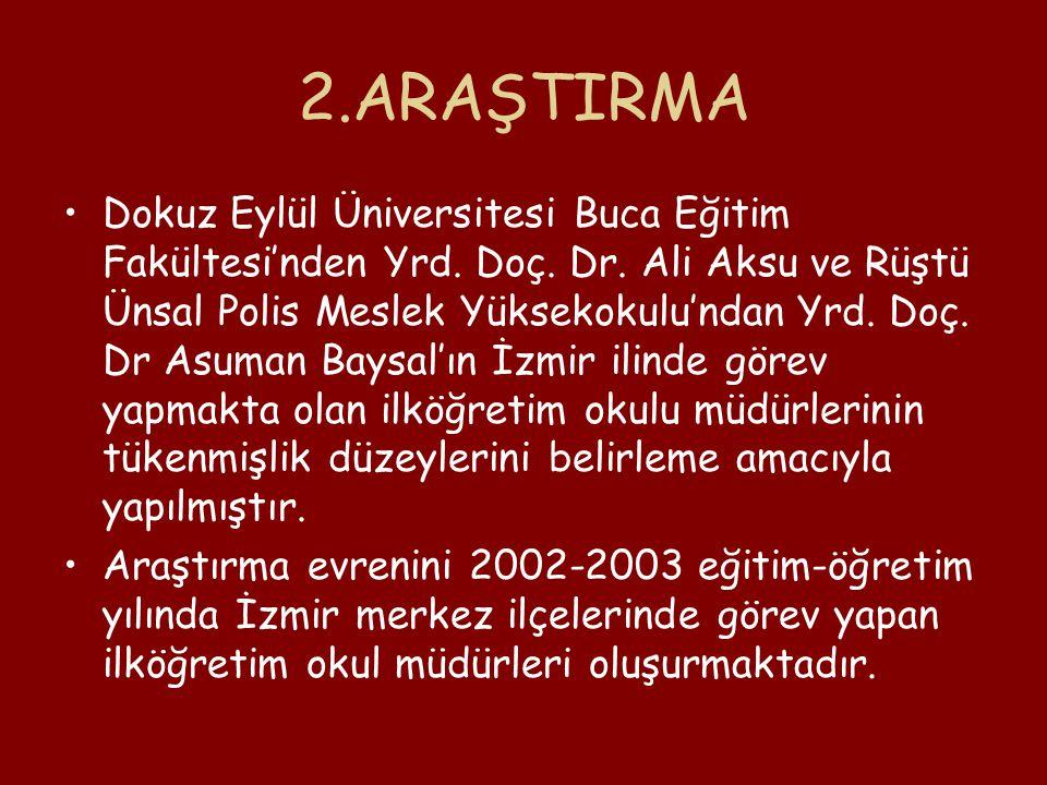 2.ARAŞTIRMA