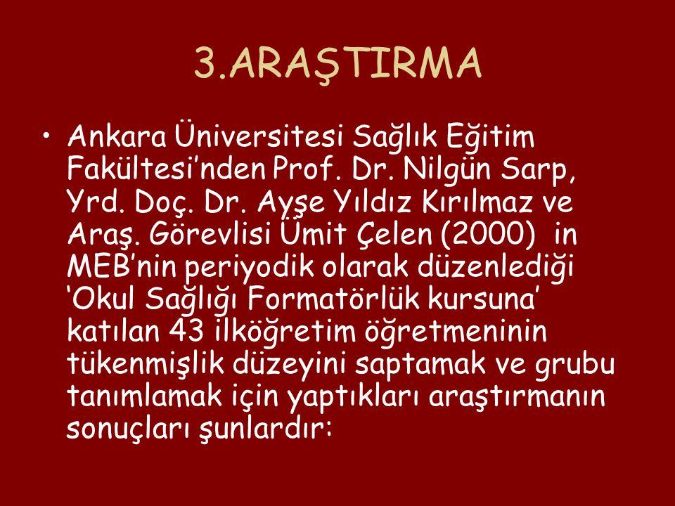 3.ARAŞTIRMA