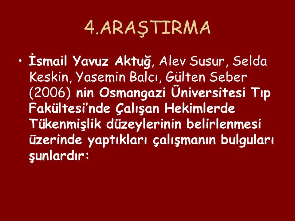 4.ARAŞTIRMA