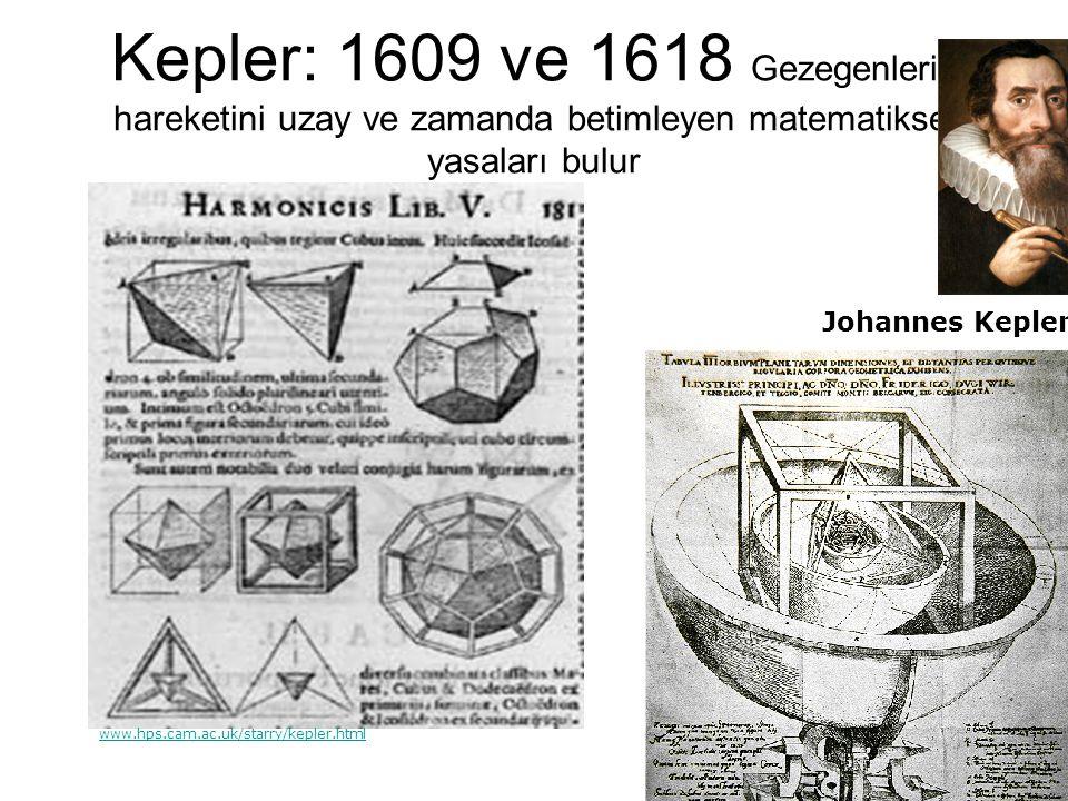 Kepler: 1609 ve 1618 Gezegenlerin hareketini uzay ve zamanda betimleyen matematiksel yasaları bulur