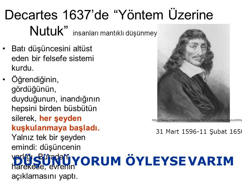 Decartes 1637'de Yöntem Üzerine Nutuk insanları mantıklı düşünmeye çağırıyor